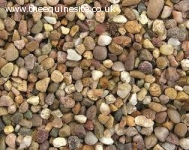 Building Aggregates At Bulk Prices